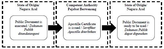 image apostille convention